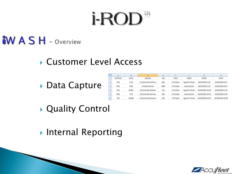  Customer Level Access  Data Capture  Quality Control  Internal Reporting