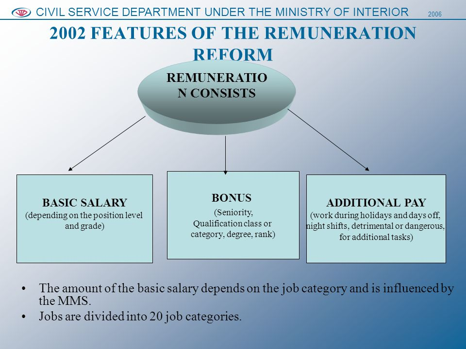 4 CIVIL SERVICE DEPARTMENT UNDER THE MINISTRY OF INTERIOR 2006 2002  FEATURES OF THE REMUNERATION REFORM The Amount Of The Basic Salary Depends  On The Job ...