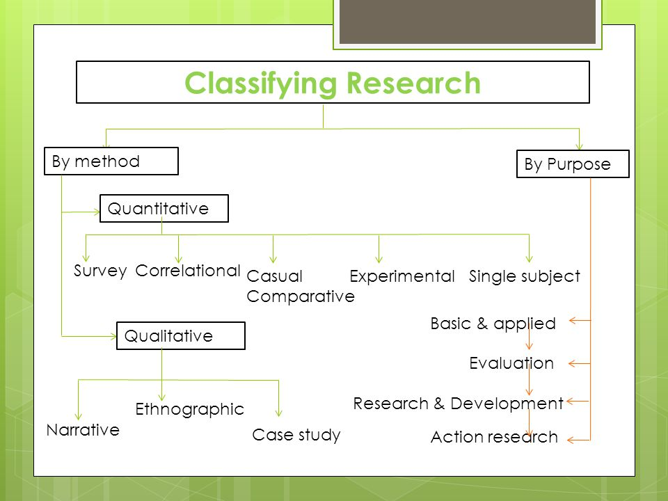 qualitative comparative case study design