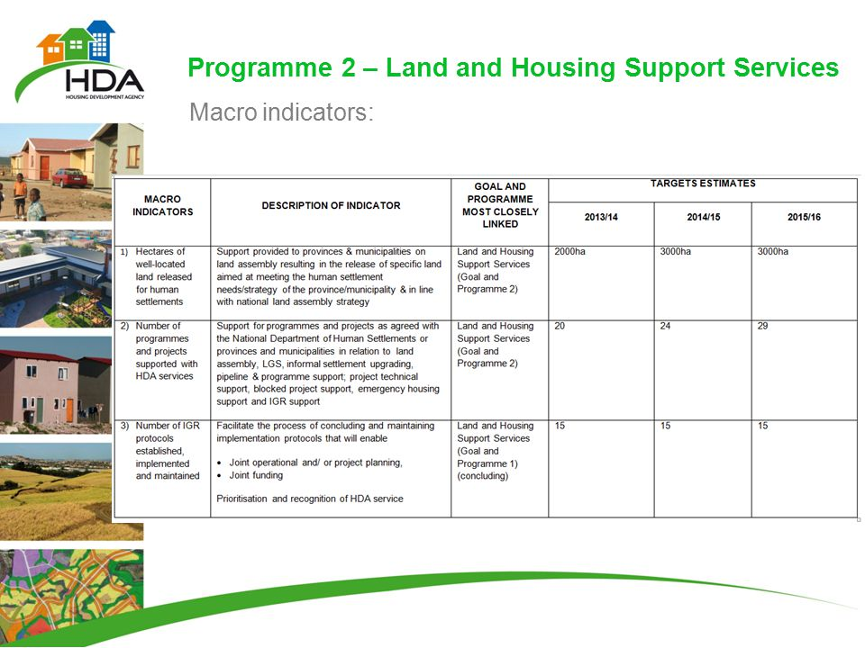 Programme 2 – Land and Housing Support Services Macro indicators: