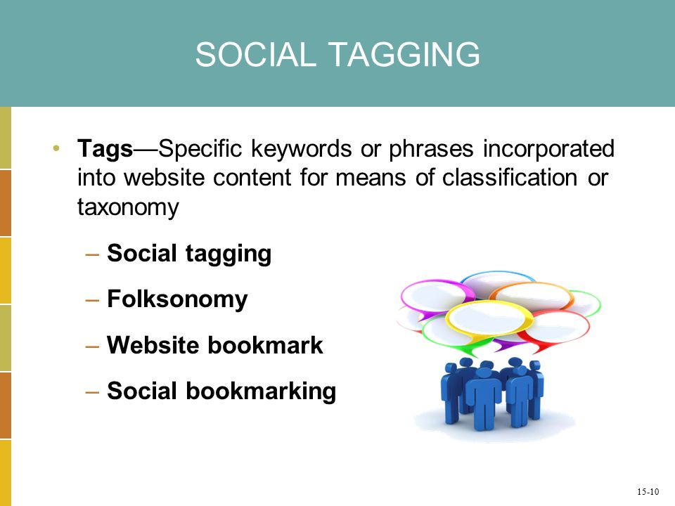 SOCIAL TAGGING Tags—Specific keywords or phrases incorporated into website content for means of classification or taxonomy –Social tagging –Folksonomy –Website bookmark –Social bookmarking 15-10