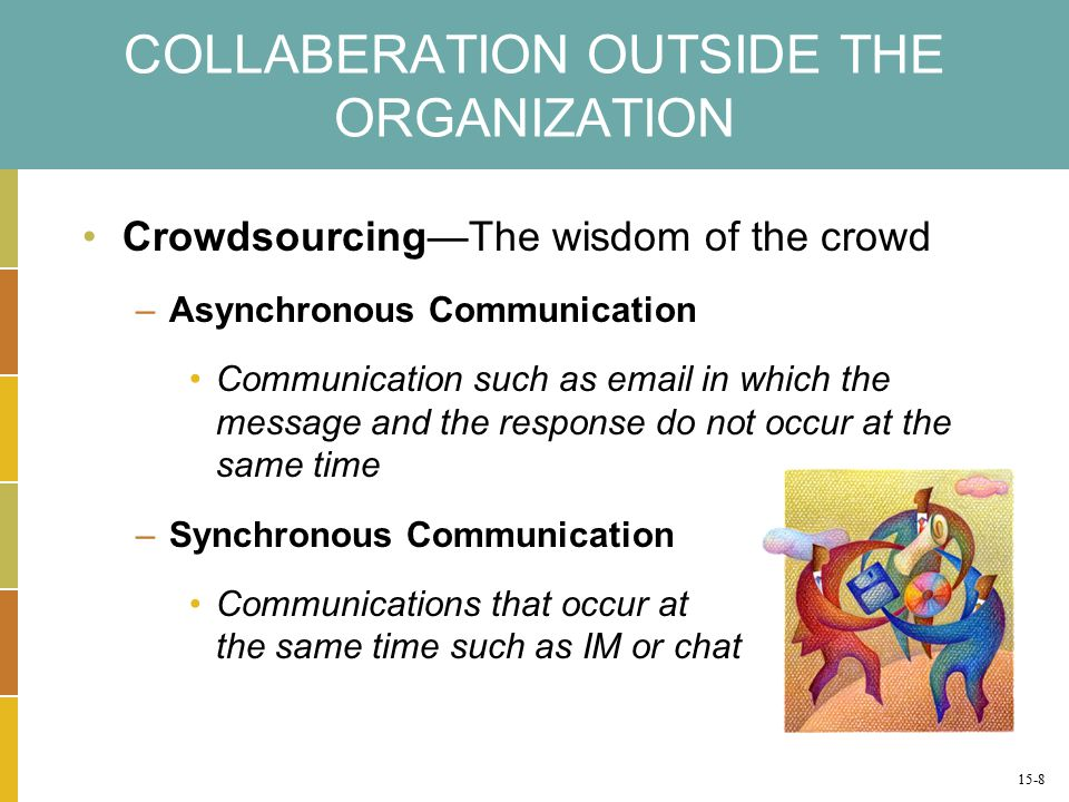 COLLABERATION OUTSIDE THE ORGANIZATION Crowdsourcing—The wisdom of the crowd –Asynchronous Communication Communication such as email in which the message and the response do not occur at the same time –Synchronous Communication Communications that occur at the same time such as IM or chat 15-8