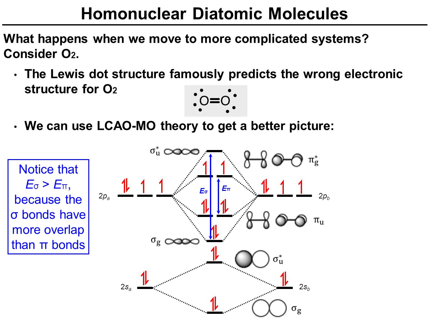 Mo diagrams for diatomic molecules chapter 5 friday october 17 homonuclear diatomic molecules what happens when we move to more complicated systems pooptronica Gallery