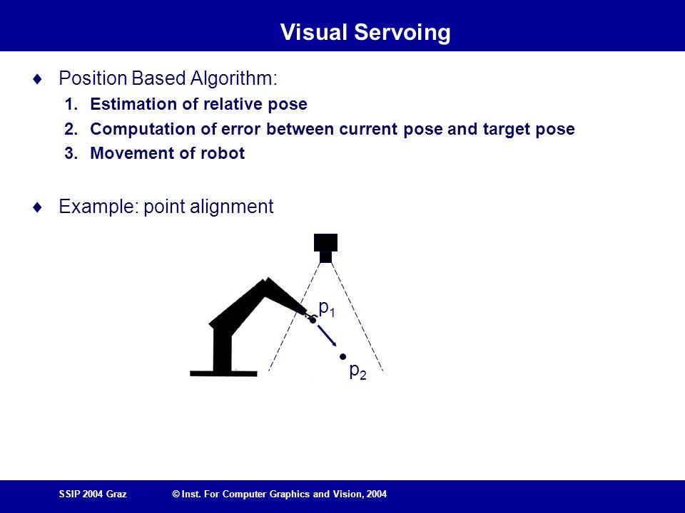 Thesis visual servoing phd