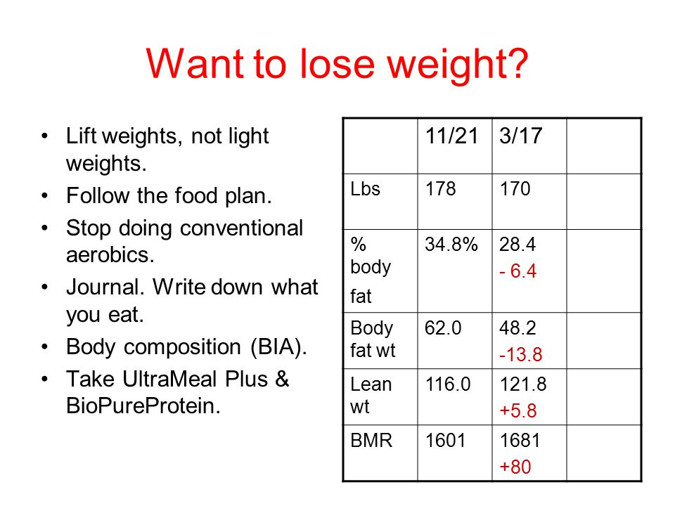 How to lose weight fast in less than 2 weeks image 3