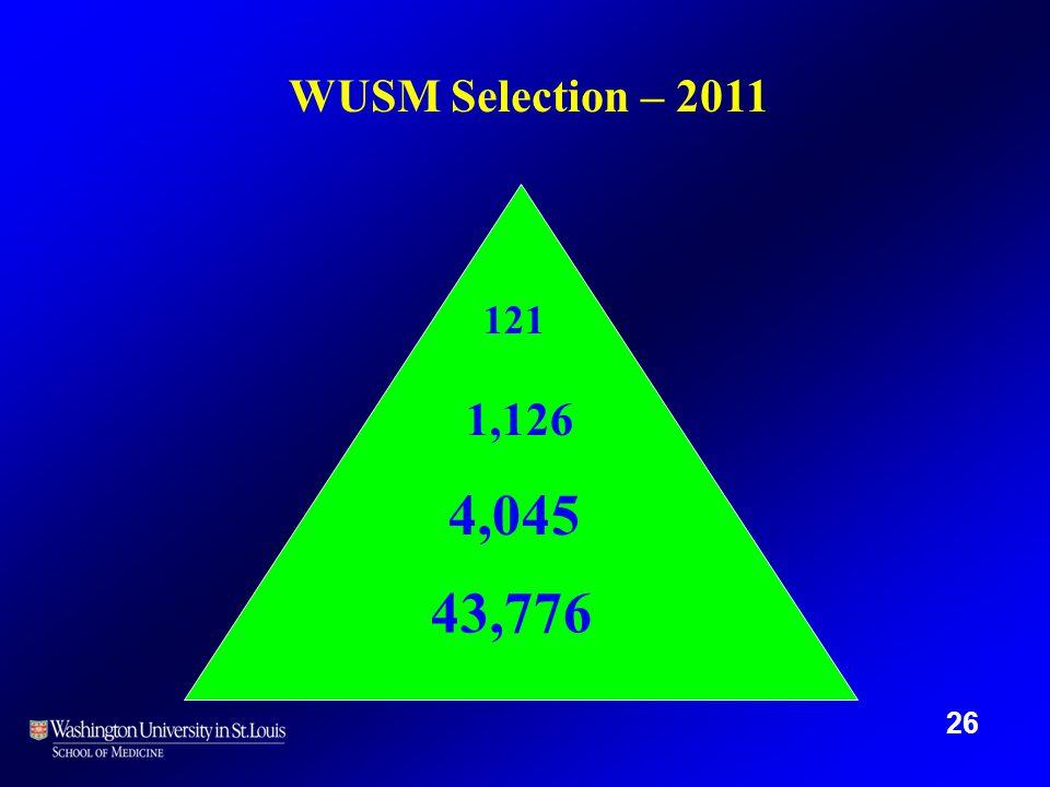 26 43,776 4,045 1,126 121 WUSM Selection – 2011