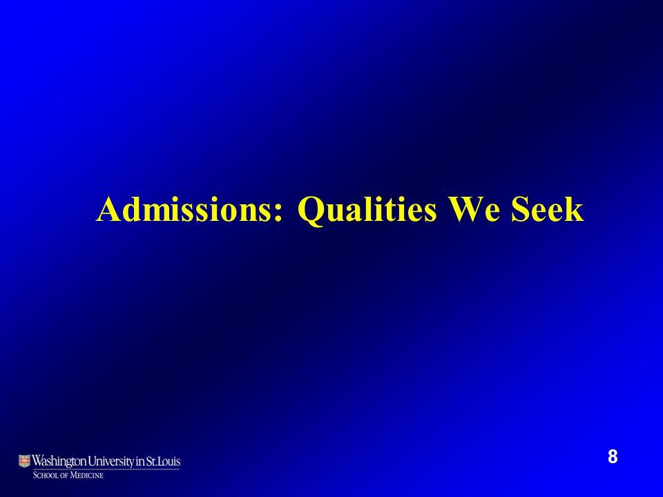 Admissions: Qualities We Seek 8
