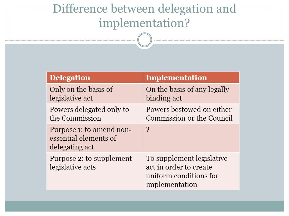 Difference between delegation and implementation.