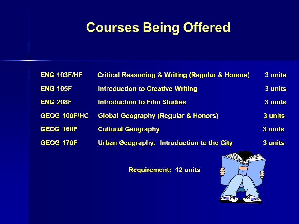 Courses Being Offered ENG 103F/HF Critical Reasoning & Writing (Regular & Honors) 3 units ENG 105F Introduction to Creative Writing 3 units ENG 208F Introduction to Film Studies 3 units GEOG 100F/HC Global Geography (Regular & Honors) 3 units GEOG 160F Cultural Geography 3 units GEOG 170F Urban Geography: Introduction to the City 3 units Requirement: 12 units