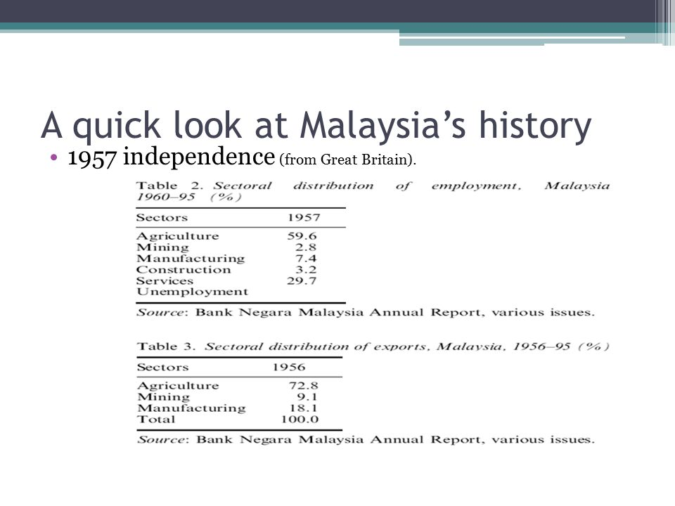 A quick look at Malaysia's history 1957 independence (from Great Britain).