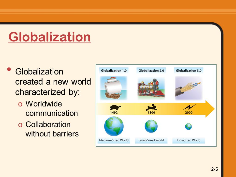 2-5 Globalization Globalization created a new world characterized by: oWorldwide communication oCollaboration without barriers