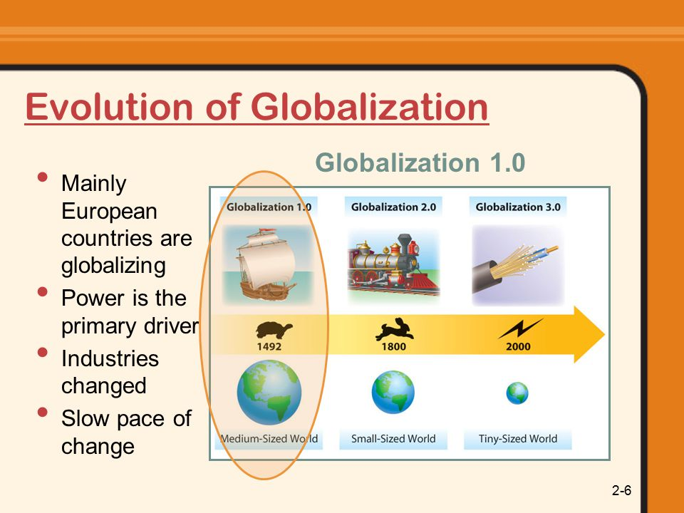 2-6 Evolution of Globalization Mainly European countries are globalizing Power is the primary driver Industries changed Slow pace of change Globalization 1.0