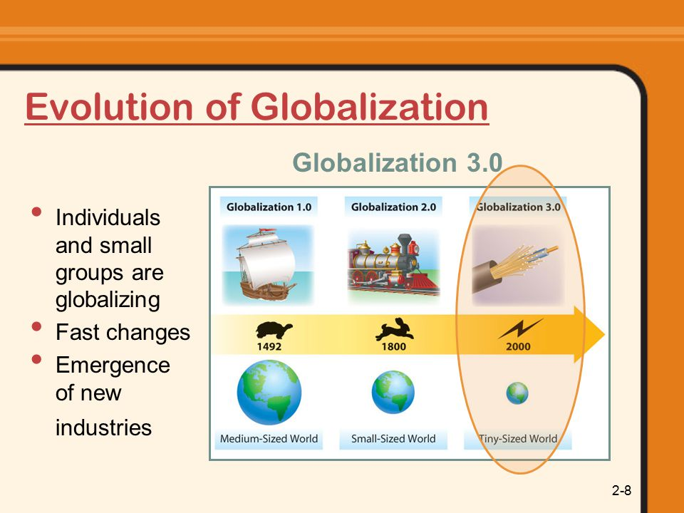 2-8 Evolution of Globalization Individuals and small groups are globalizing Fast changes Emergence of new industries Globalization 3.0