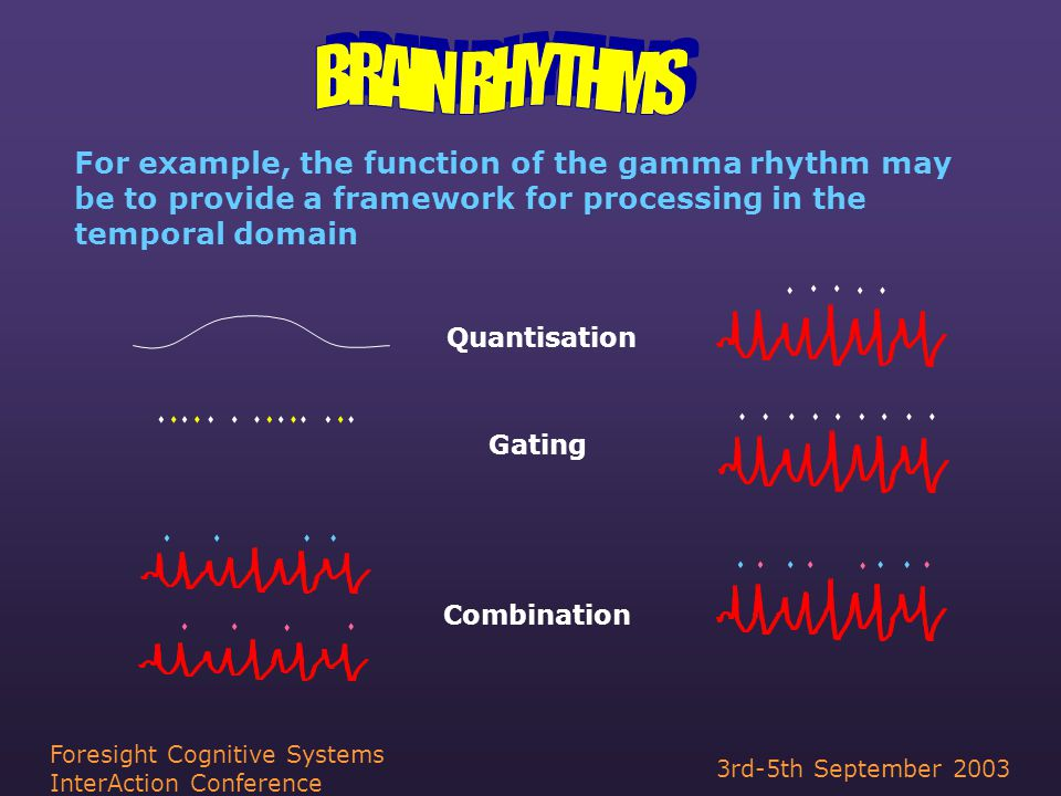3rd-5th September 2003 Foresight Cognitive Systems InterAction Conference For example, the function of the gamma rhythm may be to provide a framework for processing in the temporal domain Quantisation s ss ss sssssssss Gating ssssssssssssss Combination ssss ss s s ssssss s s