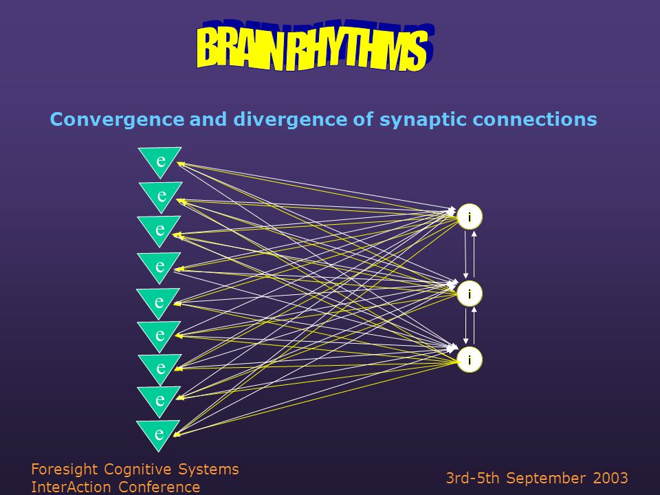 3rd-5th September 2003 Foresight Cognitive Systems InterAction Conference Convergence and divergence of synaptic connections e e e e e e e e e