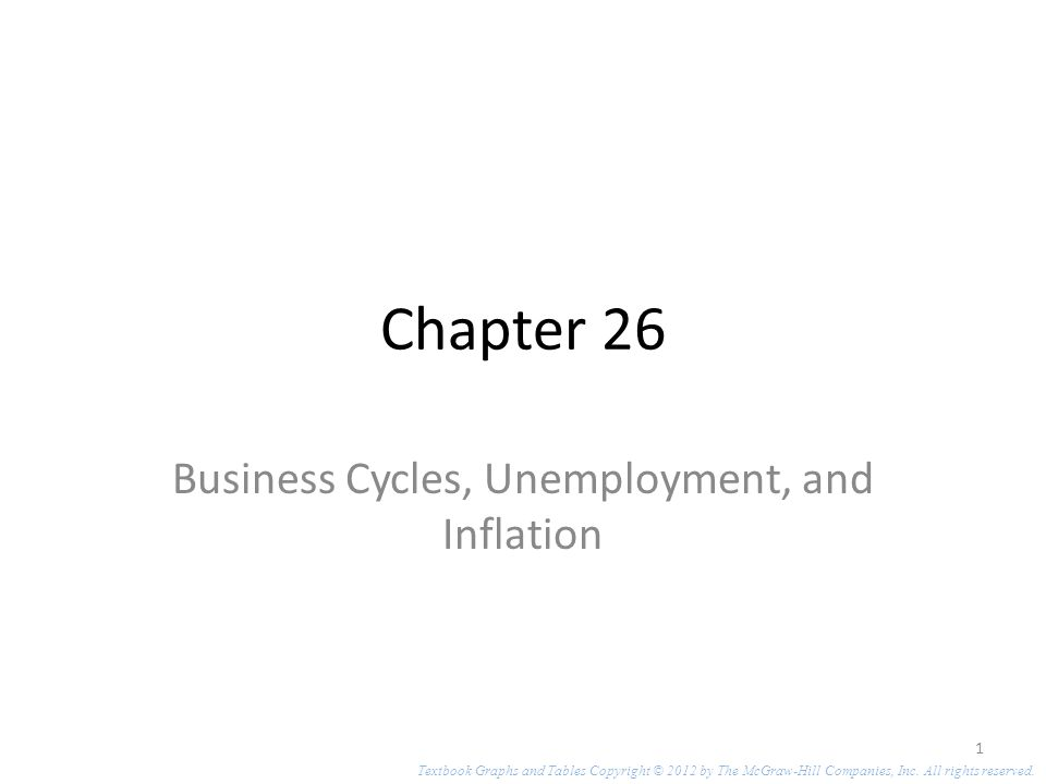 Chapter 26 Business Cycles, Unemployment, and Inflation Textbook Graphs and Tables Copyright © 2012 by The McGraw-Hill Companies, Inc.