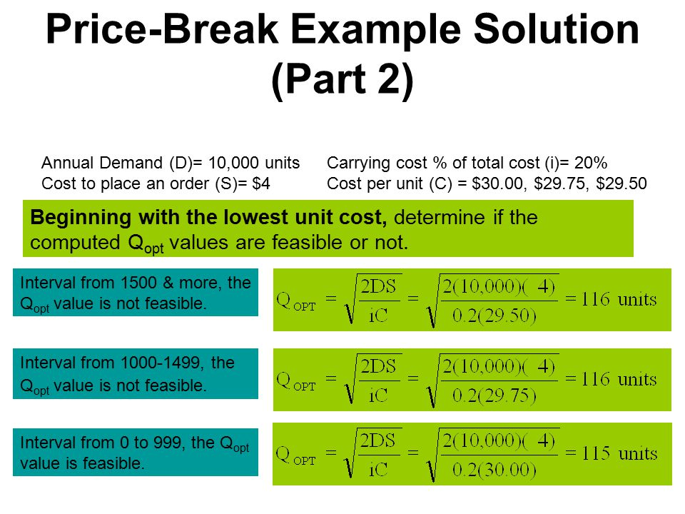 Price-Break Example Solution (Part 2) Annual Demand (D)= 10,000 units Cost to place an order (S)= $4 Carrying cost % of total cost (i)= 20% Cost per unit (C) = $30.00, $29.75, $29.50 Interval from 0 to 999, the Q opt value is feasible.