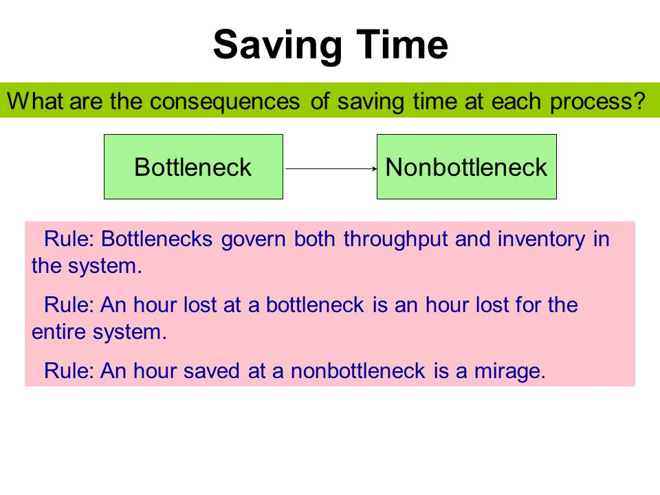 Saving Time Bottleneck Nonbottleneck What are the consequences of saving time at each process.