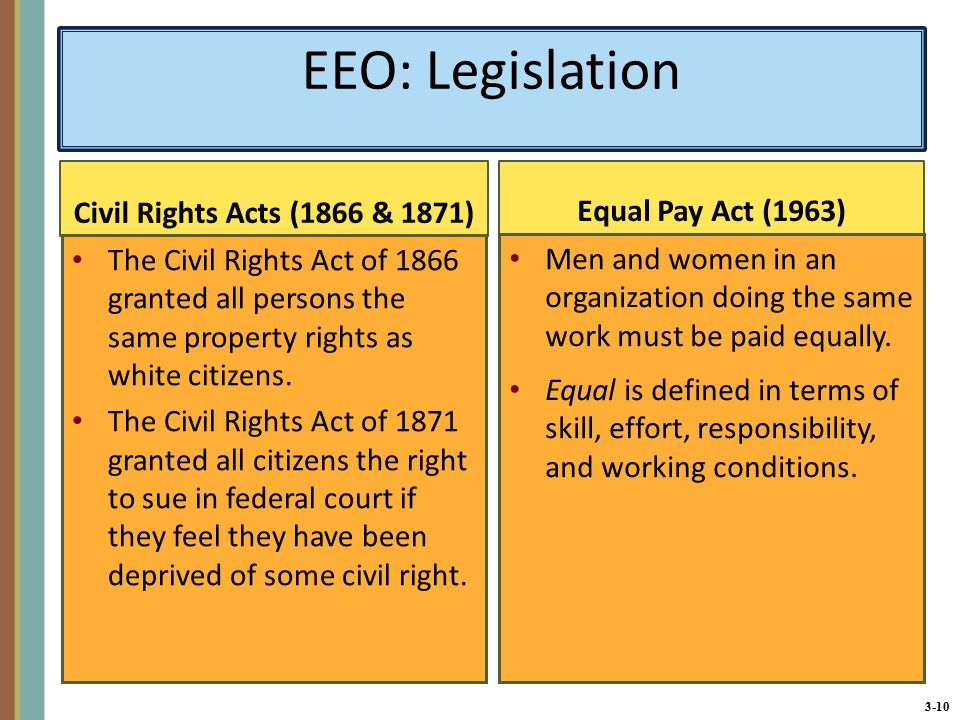 3-10 EEO: Legislation Civil Rights Acts (1866 & 1871) The Civil Rights Act of 1866 granted all persons the same property rights as white citizens.