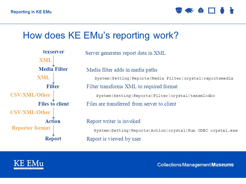Collections Management Museums Reporting in KE EMu How does KE EMu's reporting work.