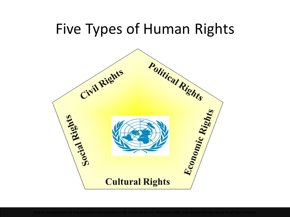 Five Types of Human Rights Civil Rights Political Rights Economic Rights Cultural Rights Social Rights This is compilation of Presentation to introduce HR subjects to my students with due acknowledgement to all the sources