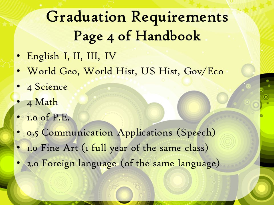 Graduation Requirements Page 4 of Handbook English I, II, III, IV World Geo, World Hist, US Hist, Gov/Eco 4 Science 4 Math 1.0 of P.E.