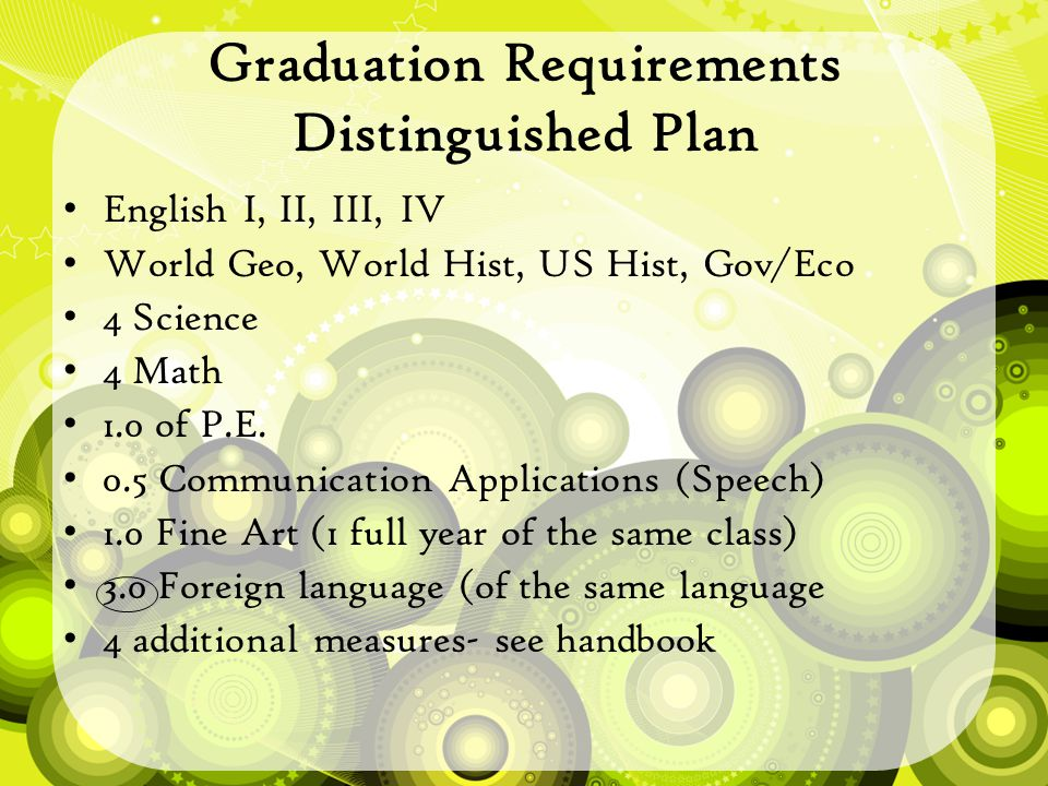 Graduation Requirements Distinguished Plan English I, II, III, IV World Geo, World Hist, US Hist, Gov/Eco 4 Science 4 Math 1.0 of P.E.