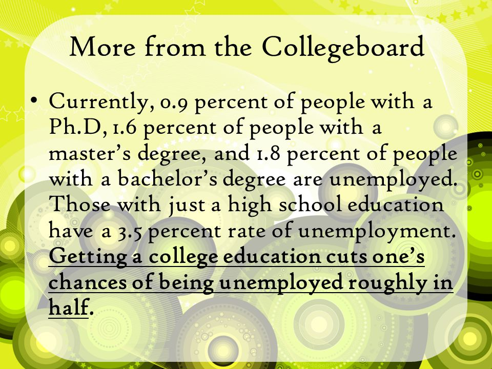 More from the Collegeboard Currently, 0.9 percent of people with a Ph.D, 1.6 percent of people with a master's degree, and 1.8 percent of people with a bachelor's degree are unemployed.