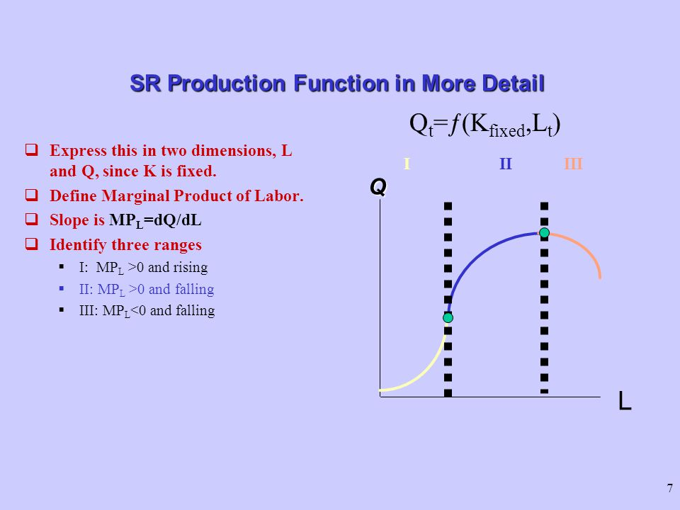 "Presentation ""1 Production Function ? Q t =�(inputs t ) ? Q t ..."