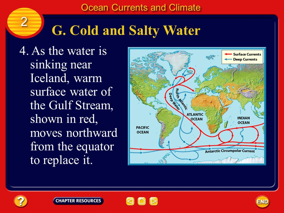 G. Cold and Salty Water 4.