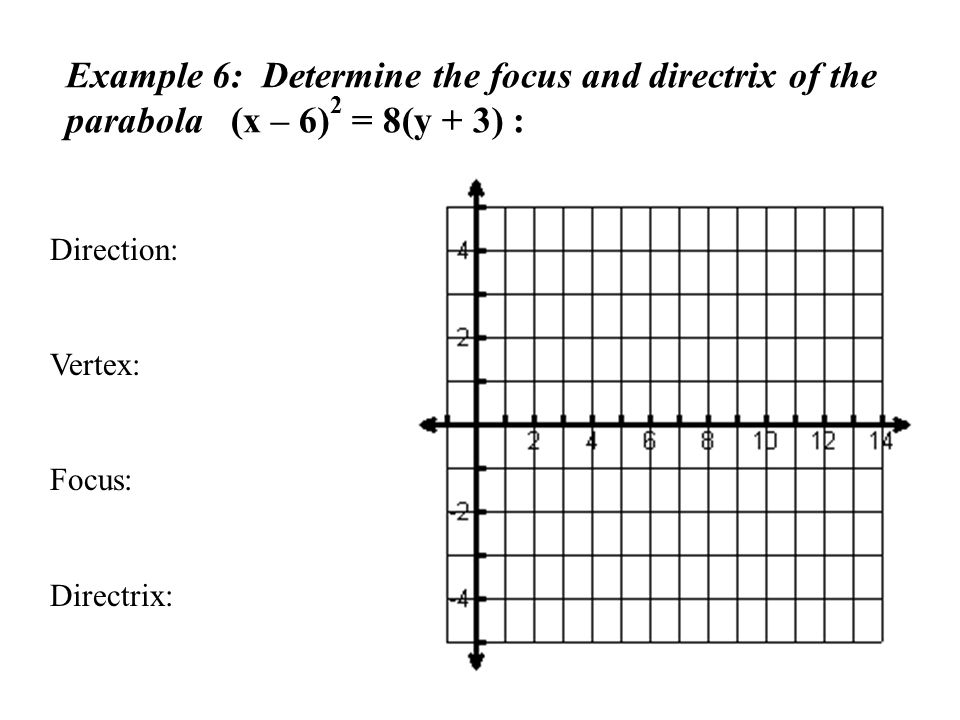 Example 6: Determine the focus and directrix of the parabola (x – 6) 2 = 8(y + 3) : Direction: Vertex: Focus: Directrix: