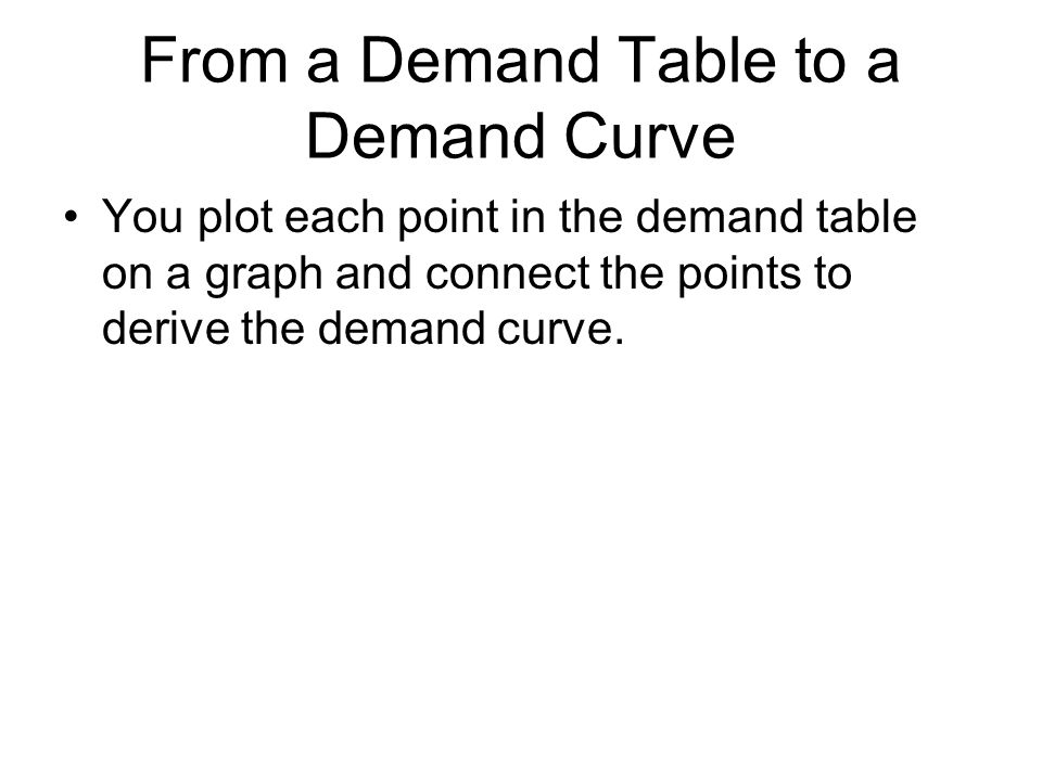 From a Demand Table to a Demand Curve You plot each point in the demand table on a graph and connect the points to derive the demand curve.