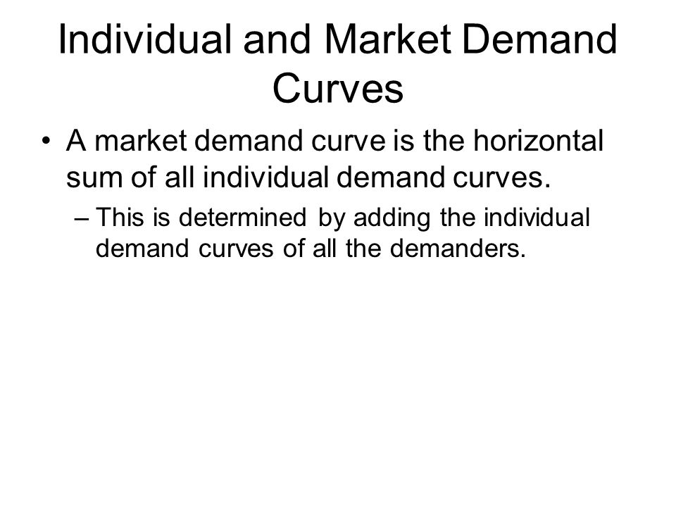 Individual and Market Demand Curves A market demand curve is the horizontal sum of all individual demand curves.
