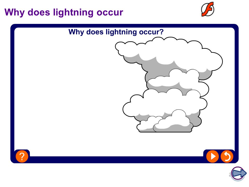 36 36 Why does lightning occur  sc 1 st  SlidePlayer & These icons indicate that teacheru0027s notes or useful web addresses ... azcodes.com
