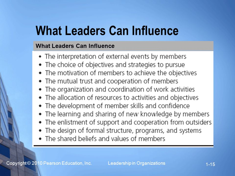 Copyright © 2010 Pearson Education, Inc. Leadership in Organizations 1-15 What Leaders Can Influence