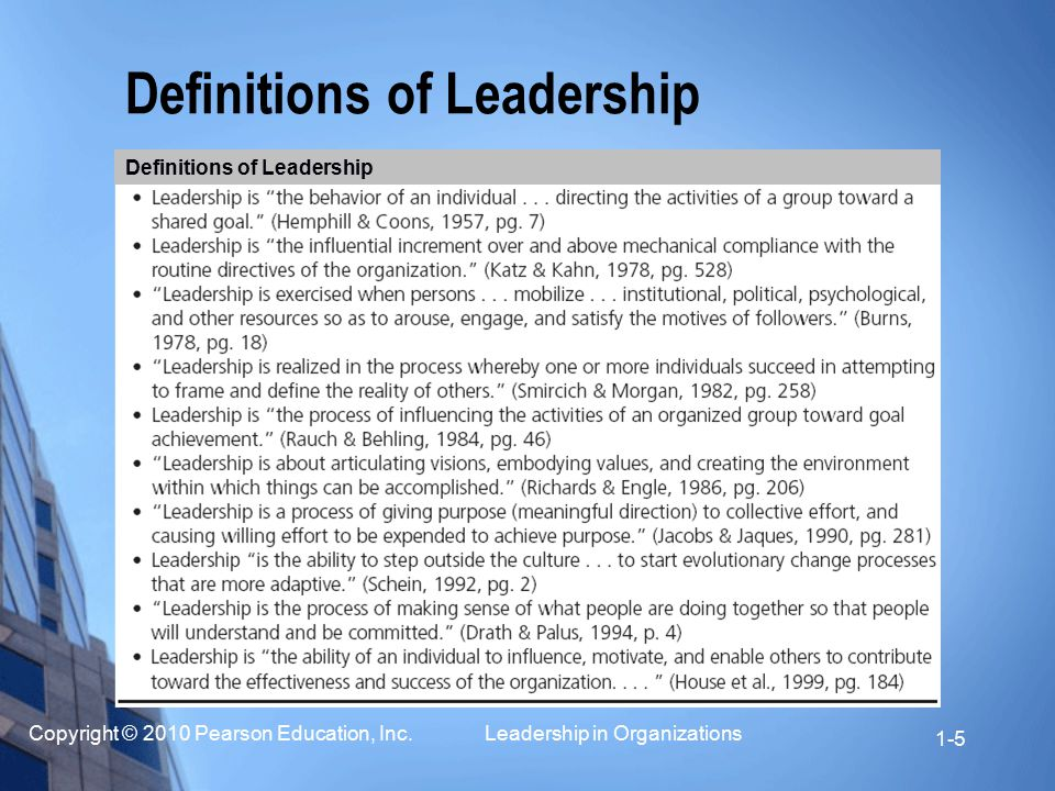Copyright © 2010 Pearson Education, Inc. Leadership in Organizations 1-5 Definitions of Leadership