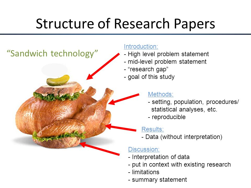 structure of research papers Research paper organization and content published research papers observe certain norms of words and grammatical structure to guide the reader through what.
