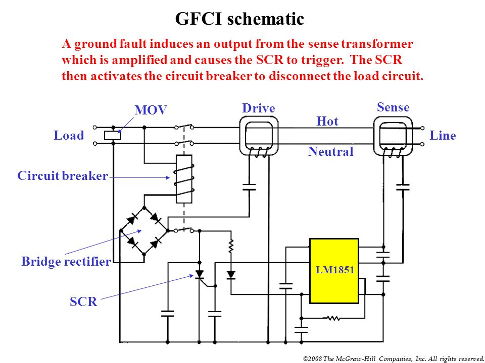ground fault circuit interrupter wiring diagram solidfonts homeowner tips ground fault circuit interrupters