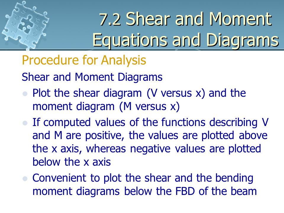 7.2 Shear and Moment Equations and Diagrams Procedure for Analysis Shear and Moment Diagrams Plot the shear diagram (V versus x) and the moment diagram (M versus x) If computed values of the functions describing V and M are positive, the values are plotted above the x axis, whereas negative values are plotted below the x axis Convenient to plot the shear and the bending moment diagrams below the FBD of the beam