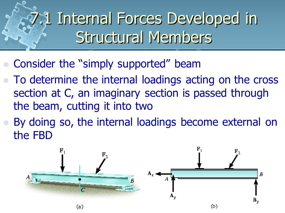 7.1 Internal Forces Developed in Structural Members Consider the simply supported beam To determine the internal loadings acting on the cross section at C, an imaginary section is passed through the beam, cutting it into two By doing so, the internal loadings become external on the FBD