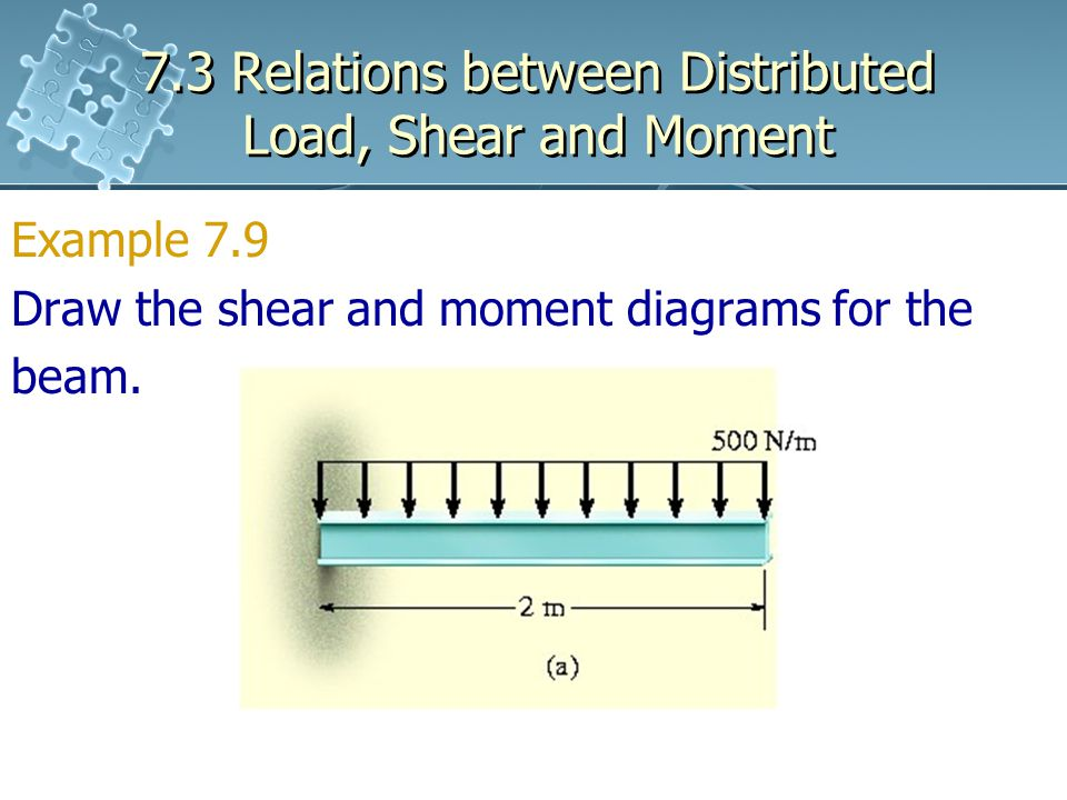 7.3 Relations between Distributed Load, Shear and Moment Example 7.9 Draw the shear and moment diagrams for the beam.