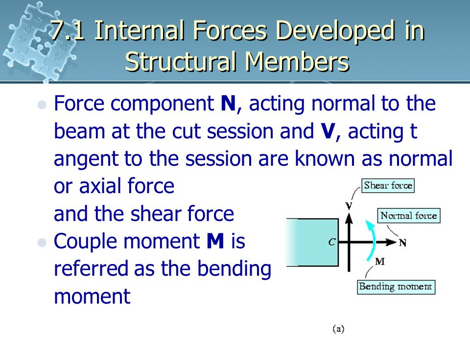 7.1 Internal Forces Developed in Structural Members Force component N, acting normal to the beam at the cut session and V, acting t angent to the session are known as normal or axial force and the shear force Couple moment M is referred as the bending moment