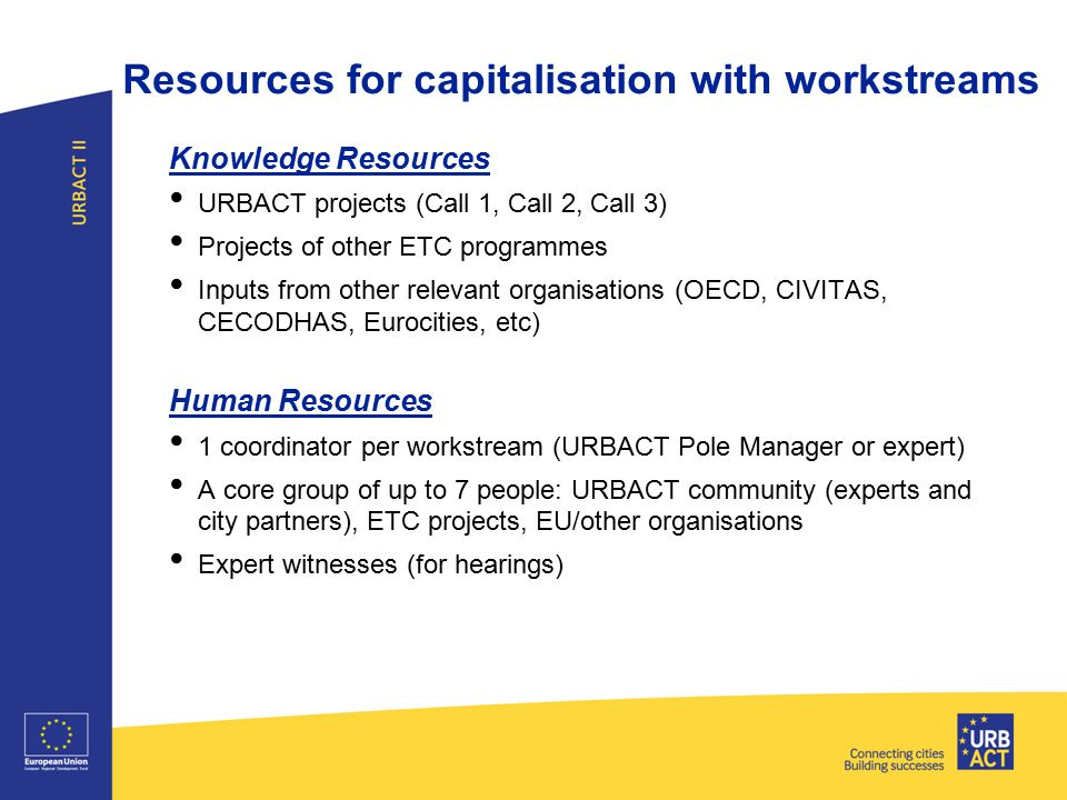 Resources for capitalisation with workstreams Knowledge Resources URBACT projects (Call 1, Call 2, Call 3) Projects of other ETC programmes Inputs from other relevant organisations (OECD, CIVITAS, CECODHAS, Eurocities, etc) Human Resources 1 coordinator per workstream (URBACT Pole Manager or expert) A core group of up to 7 people: URBACT community (experts and city partners), ETC projects, EU/other organisations Expert witnesses (for hearings)