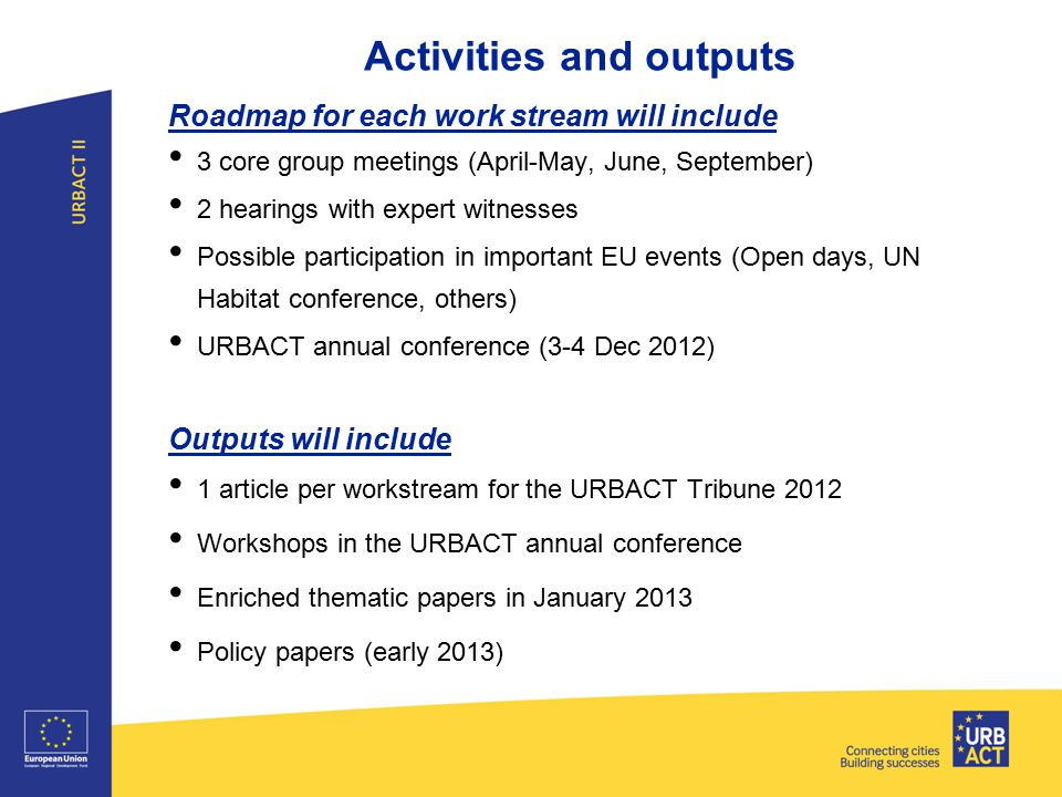 Activities and outputs Roadmap for each work stream will include 3 core group meetings (April-May, June, September) 2 hearings with expert witnesses Possible participation in important EU events (Open days, UN Habitat conference, others) URBACT annual conference (3-4 Dec 2012) Outputs will include 1 article per workstream for the URBACT Tribune 2012 Workshops in the URBACT annual conference Enriched thematic papers in January 2013 Policy papers (early 2013)