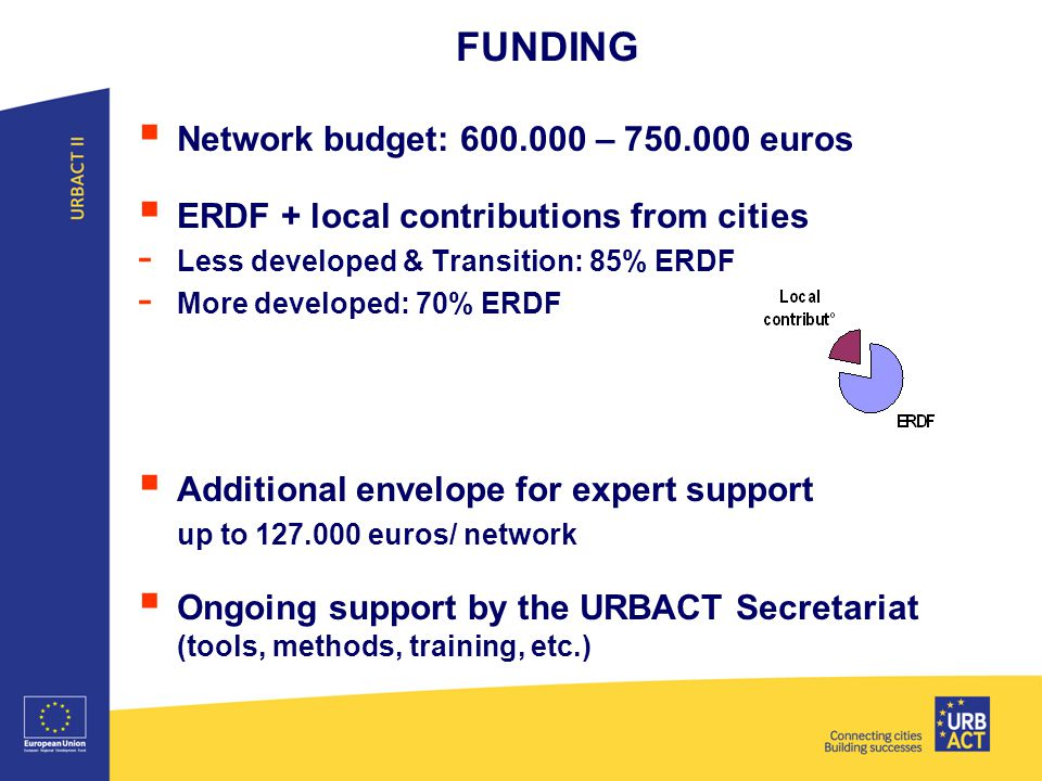 FUNDING  Network budget: – euros  ERDF + local contributions from cities - Less developed & Transition: 85% ERDF - More developed: 70% ERDF  Additional envelope for expert support up to euros/ network  Ongoing support by the URBACT Secretariat (tools, methods, training, etc.)