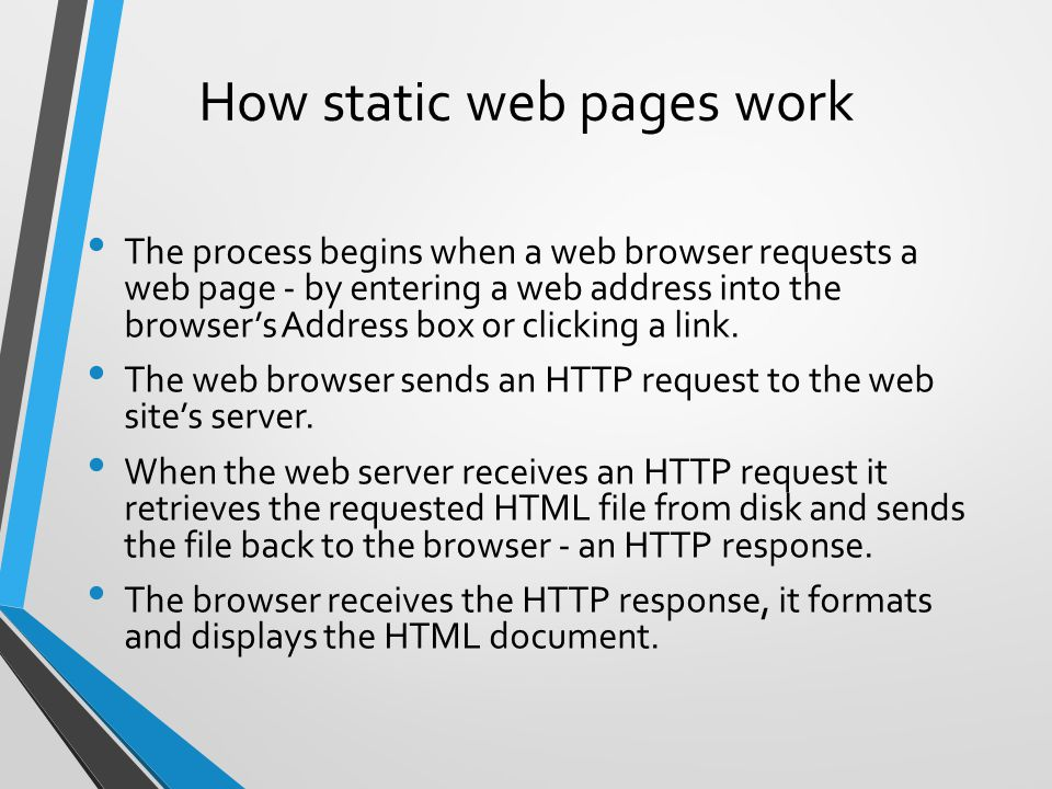 How static web pages work The process begins when a web browser requests a web page - by entering a web address into the browser's Address box or clicking a link.