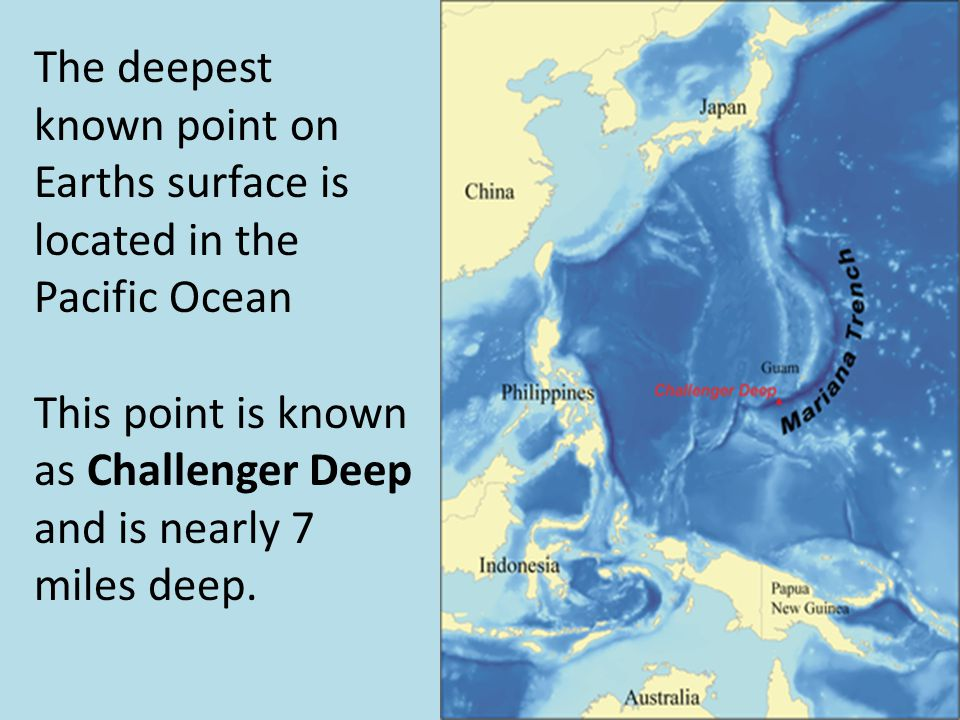The deepest known point on Earths surface is located in the Pacific Ocean This point is known as Challenger Deep and is nearly 7 miles deep.