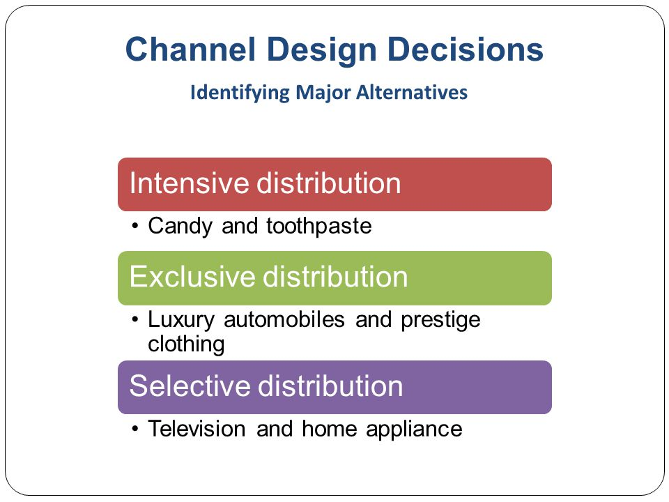 Channel Design Decisions Identifying Major Alternatives Intensive distribution Candy and toothpaste Exclusive distribution Luxury automobiles and prestige clothing Selective distribution Television and home appliance