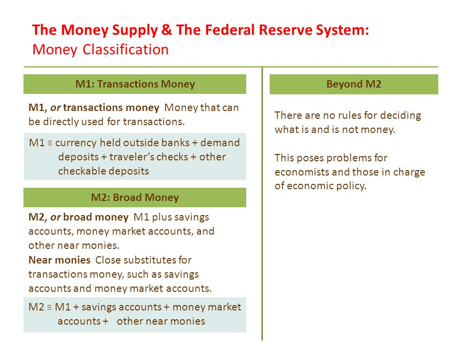 If the Fed wants to increase the money supply through open-market operations, what does it do?