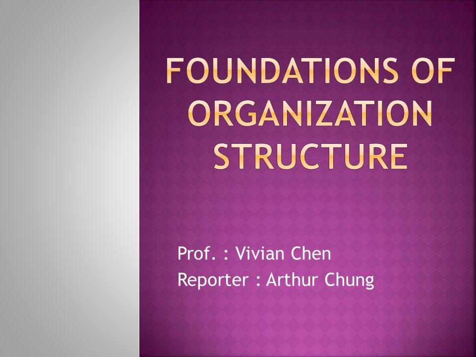 Prof. : Vivian Chen Reporter : Arthur Chung